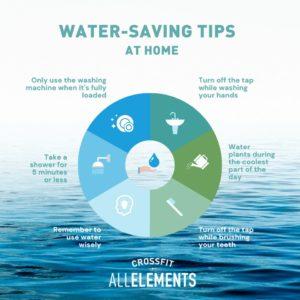 Water-saving Tips